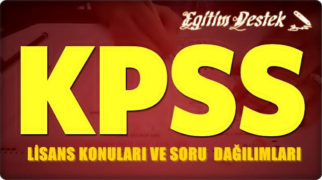 kpss-lisans-türkçe-soru-dağılımı