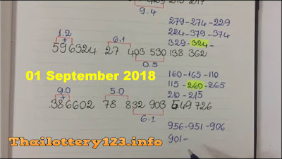 Thai lottery 3up single set sure formula tips 01 September 2018