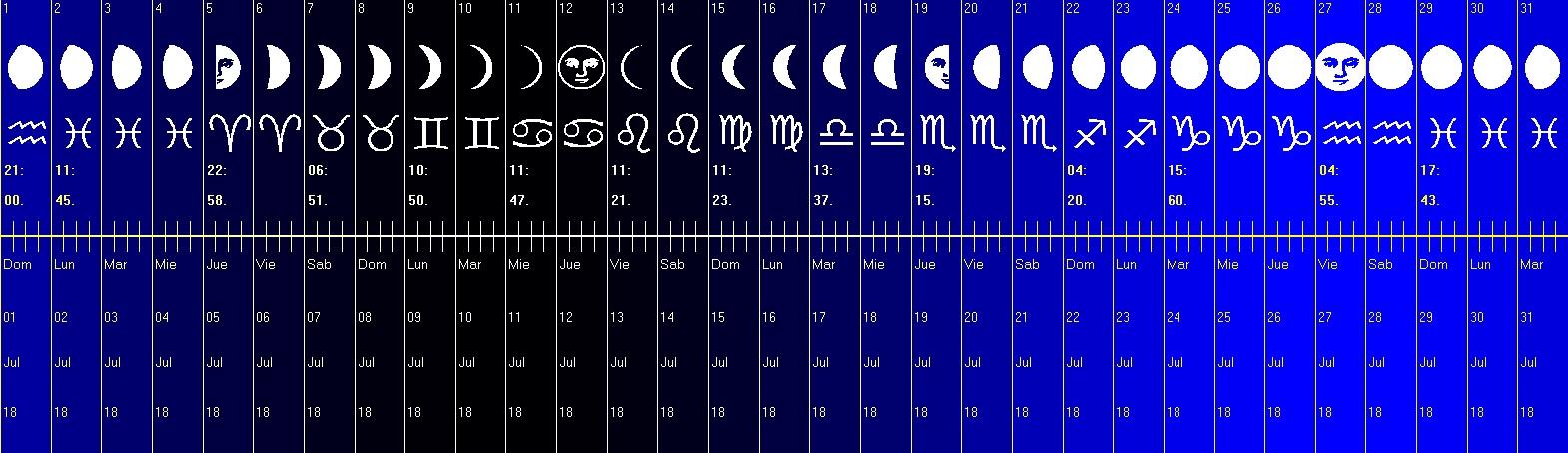 Calendario lunar ciclo de la luna julio 2018 for Ciclo lunar julio 2016