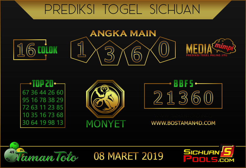 Prediksi Togel SICHUAN TAMAN TOTO 08 MARET 2019