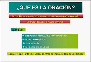 http://www.ceiploreto.es/sugerencias/ceipchanopinheiro/2/ordenar_oraciones_2_2/ord2.html