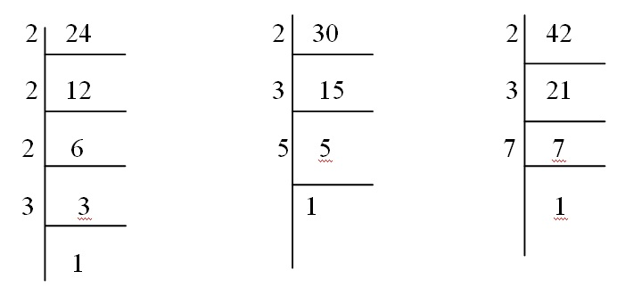 how to find the highest common factor between two numbers