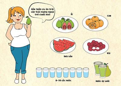 Giảm cân thần tốc với phương pháp General Motor Diet-với trái cây