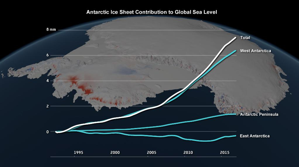 Inquietante Disgelo dell'Antartide: futuro infausto per le zone costiere della Terra