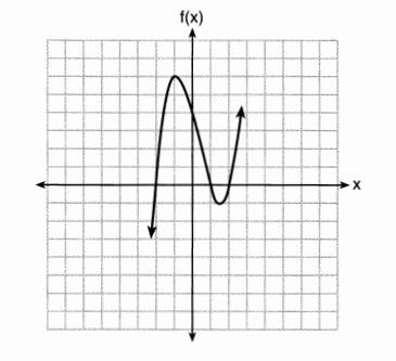 (x, why?): June 2019 Algebra I Regents Part 1