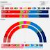 DENMARK <br/>Norstat poll | September 2017