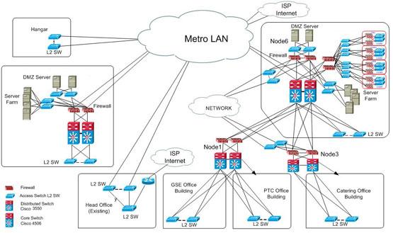 visio network templates exolgbabogadosco - Visio Templates For Network Diagrams