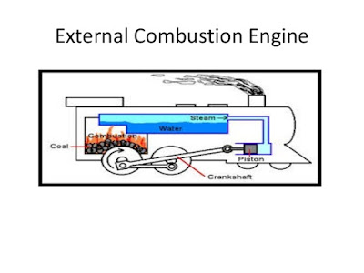 Example Of External Combustion Engine