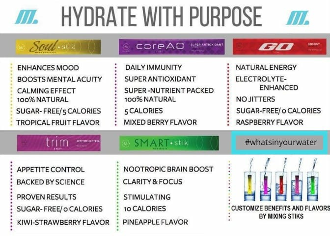 Hydrate With Purpose