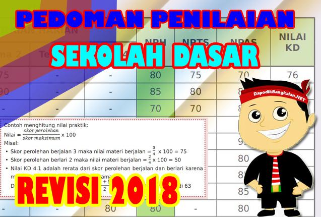 Buku Panduan Penilaian Terbaru Untuk SD Revisi 2018