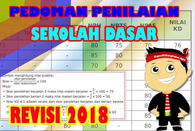Panduan Penilaian Kurikulum 2013 Terbaru Untuk SD Edisi Revisi 2018