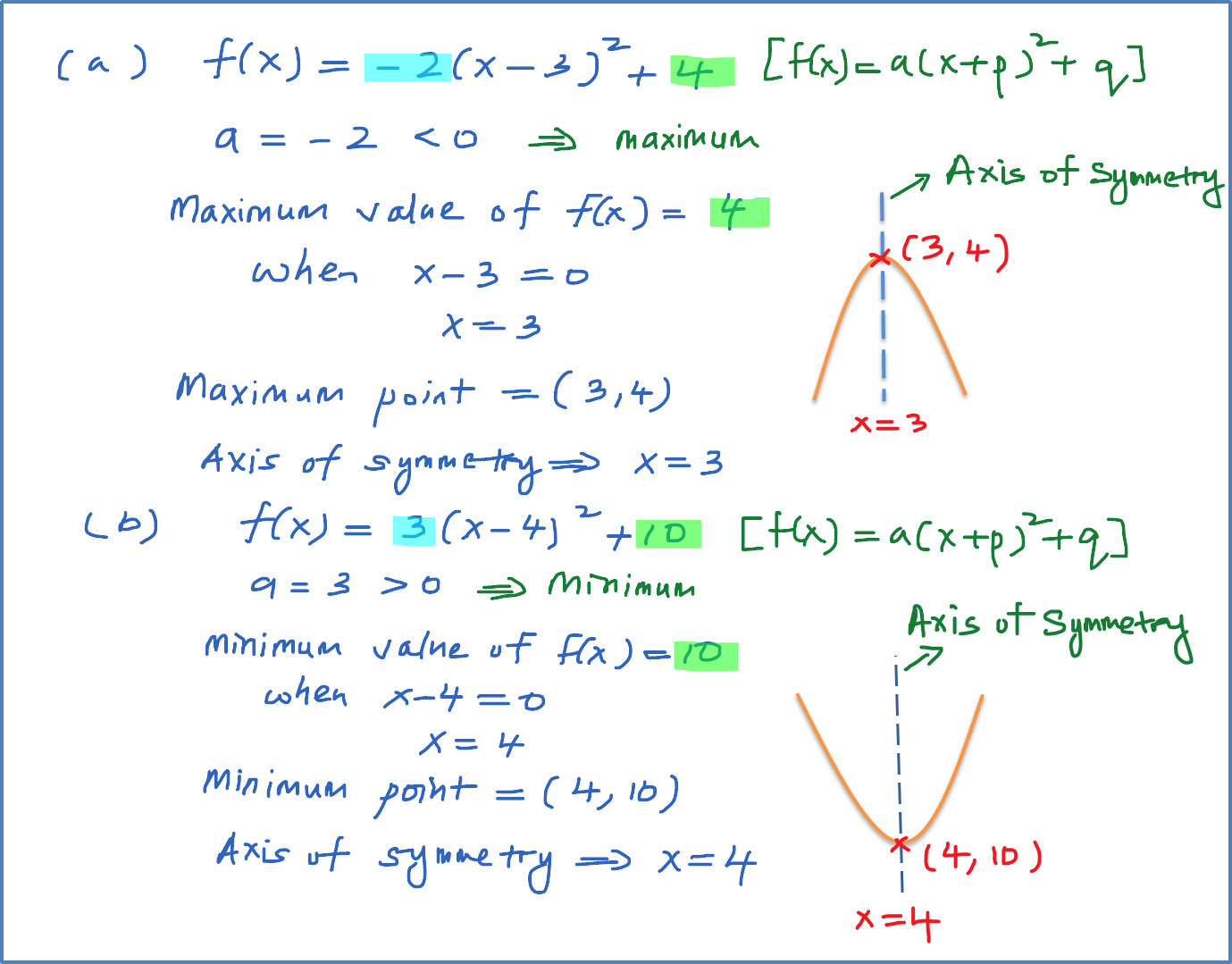 Example 1 Finding The Maximum Minimum And Axis Of
