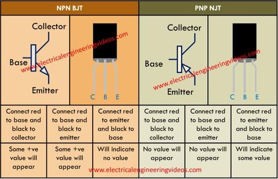 pnp-vs-npn-transistor-how-to-identify