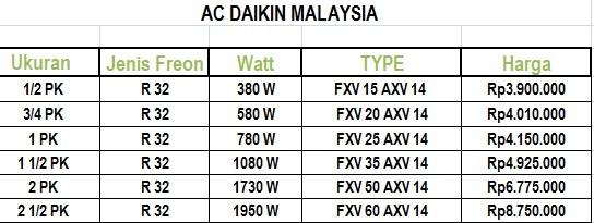 Harga AC Daikin Malaysia Mei 2016