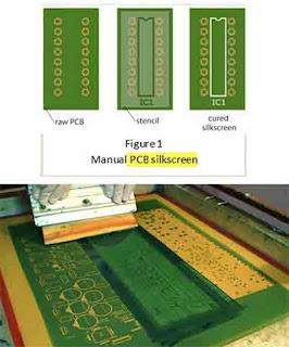 Manual PCB silkscreen