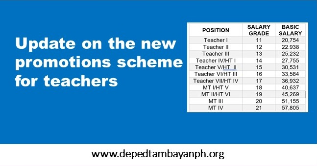 Deped Network: NEW! Auto-compute Modified School Form 2 (SF2