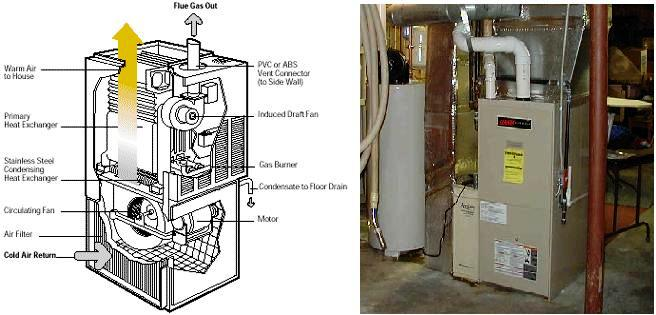 Electric Power Loads Types ~ Electrical Knowhow