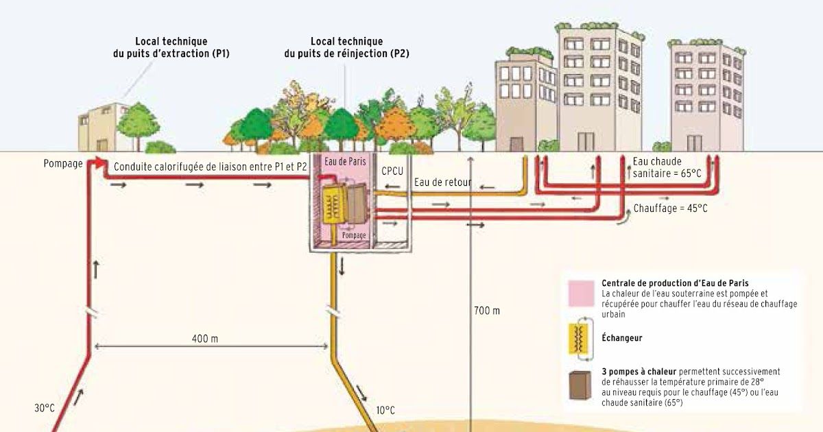 France  Geothermal District Heating Network Launches In Paris Suburb