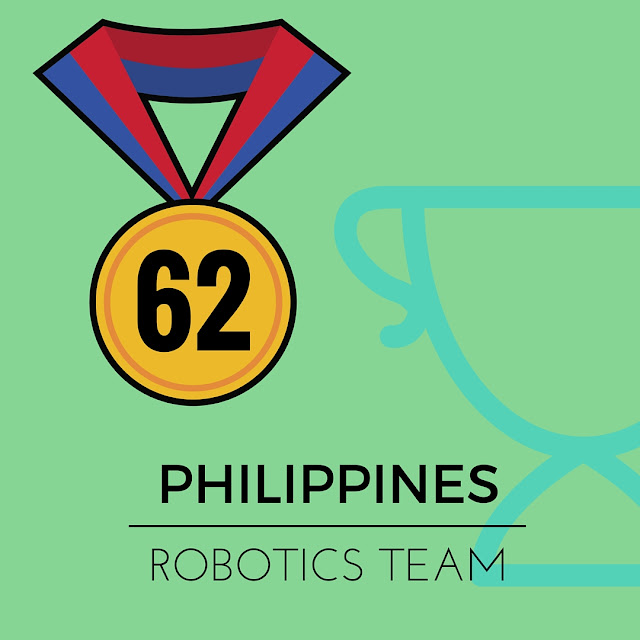 Philippine Robotics Team