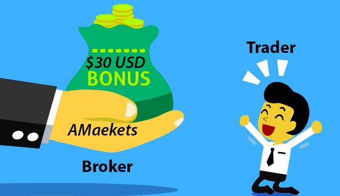 All Forex and Binary Trading Bonus Types