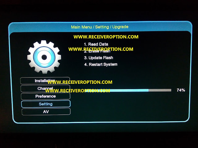 ACCESS CONTROL 2778 TYPE OLD HD RECEIVER 4MB POWERVU KEY NEW SOFTWARE