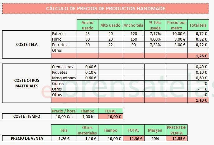 Calculo precio productos handmade