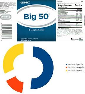 Pareri Vitamine B-Complex Big 50 de la GNC
