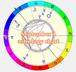 Love Money Horoscope Week of September 4 2016