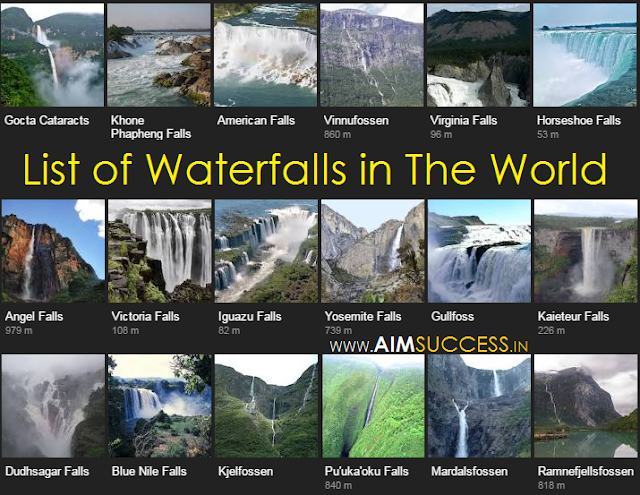 List of Waterfalls in the World