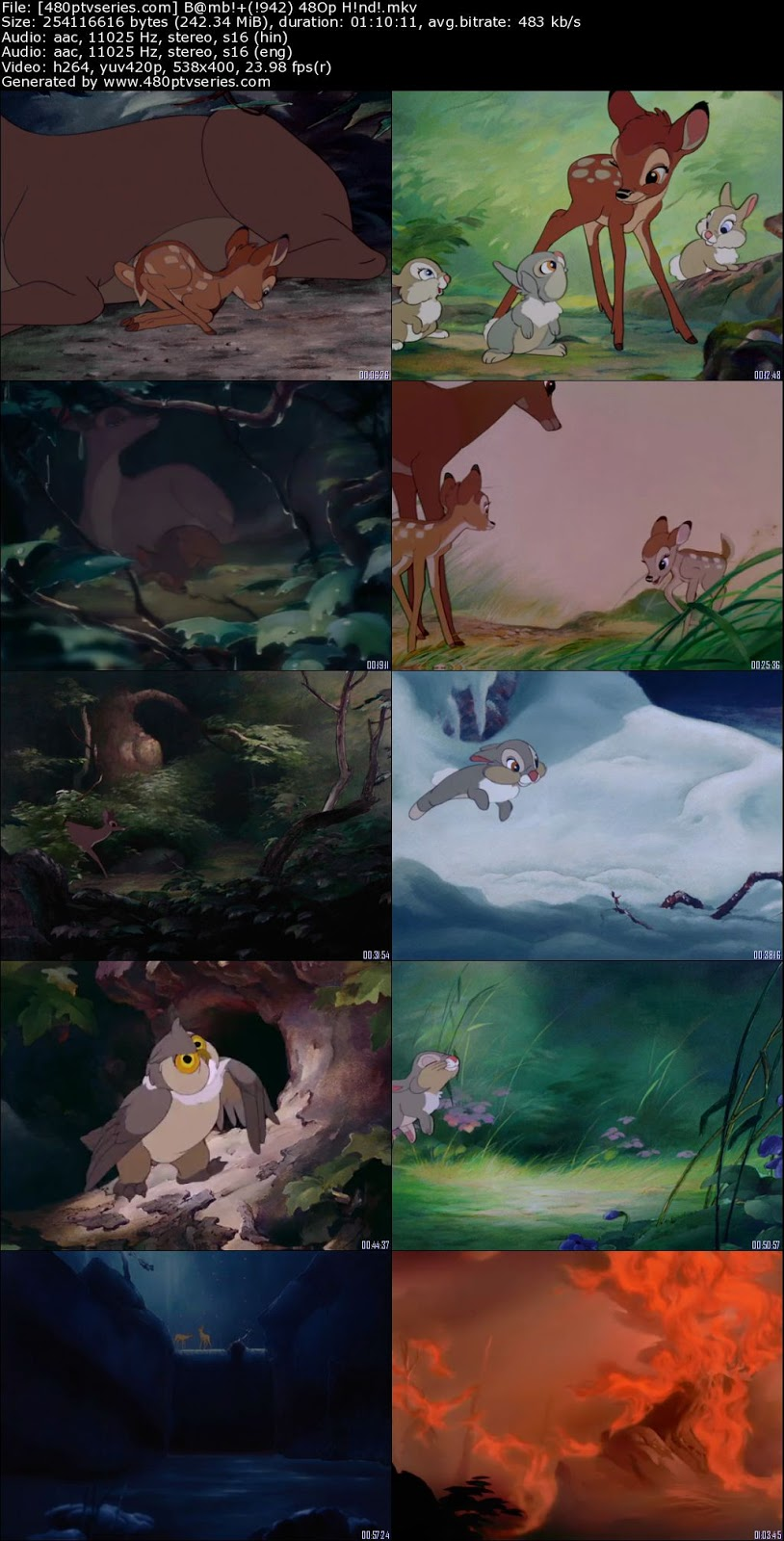 Bambi (1942) 300MB Full Hindi Dual Audio Movie Download 480p Bluray Free Watch Online Full Movie Download Worldfree4u 9xmovies