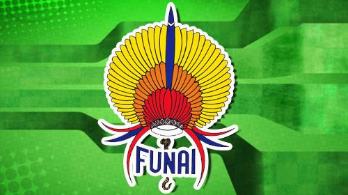 Concurso FUNAI 2016 -  220 Vagas