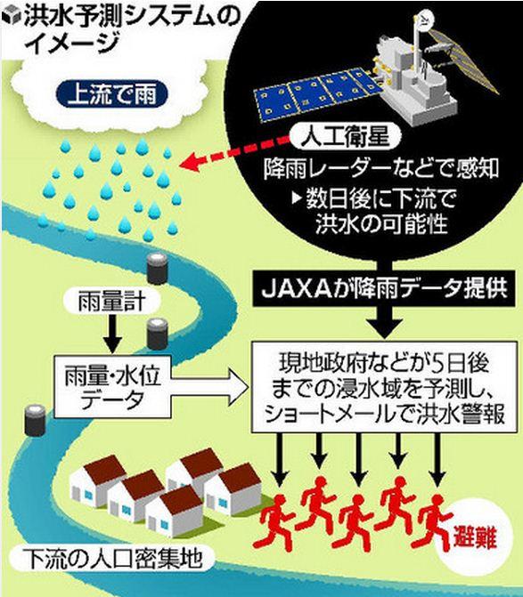Nhật Bản sẽ triển khai hệ thống cảnh báo lũ lụt sớm bằng vệ tinh ...