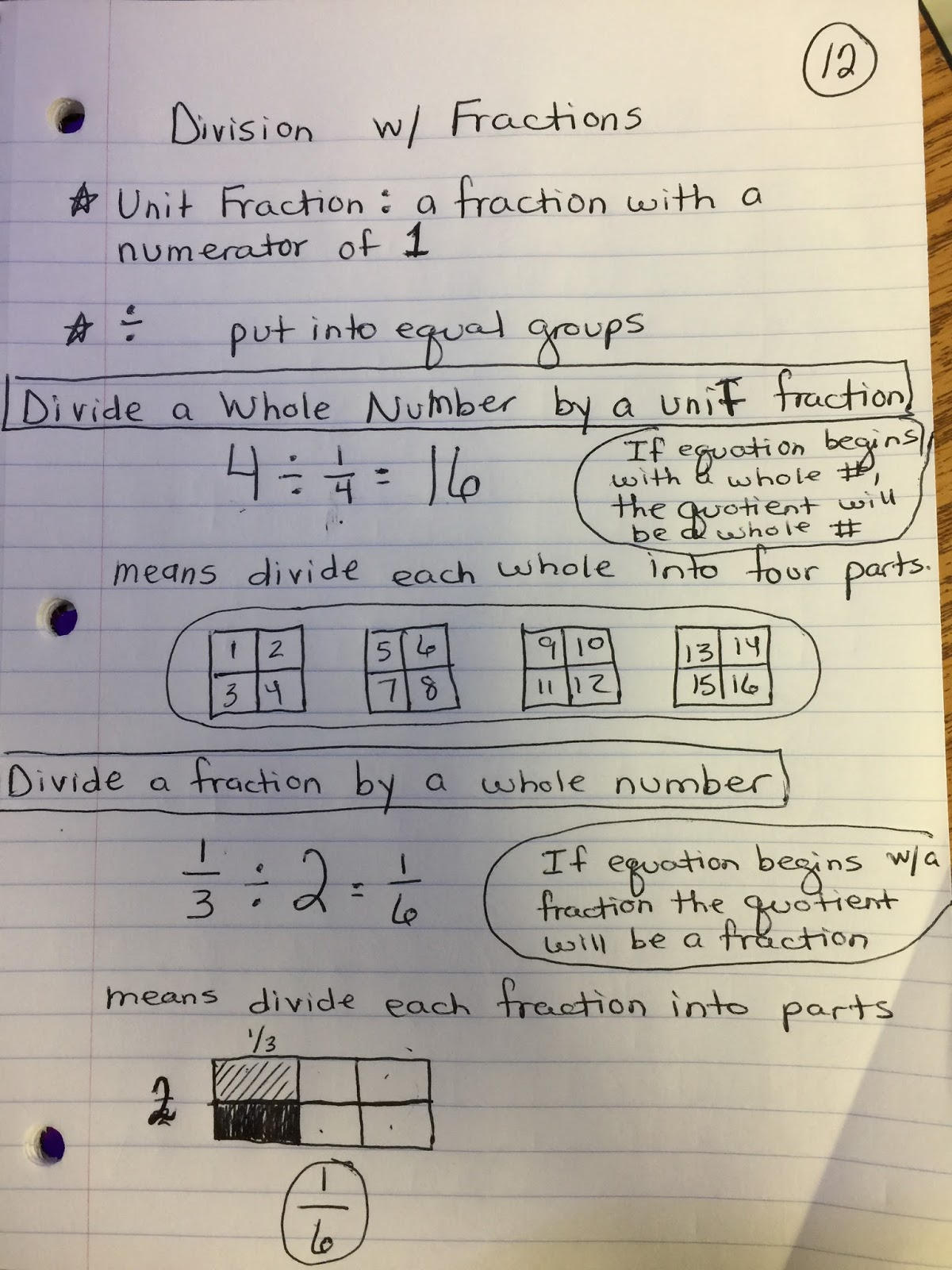 Math With Mrs D Dividing A Unit Fraction By A Whole Number And A Whole Number By A Unit