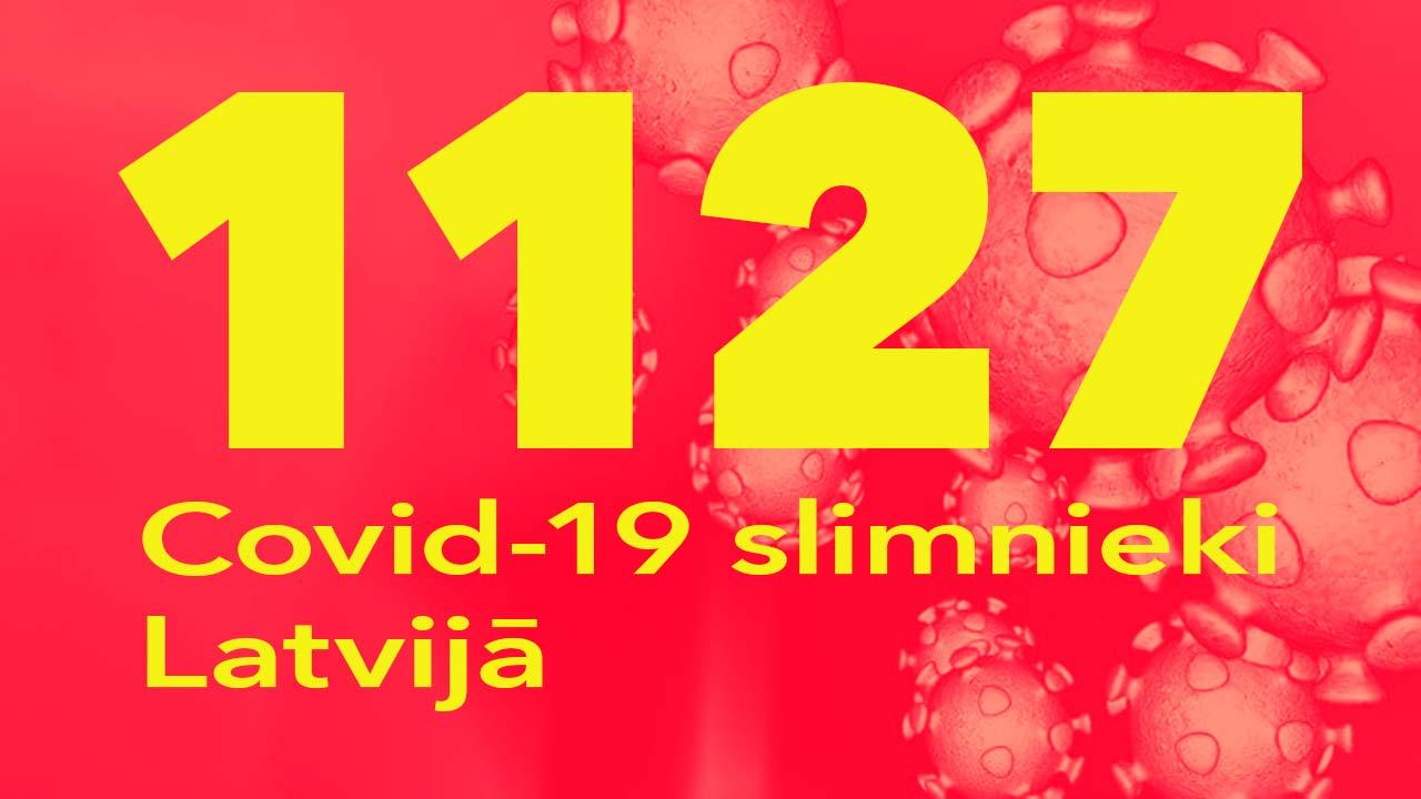 Koronavīrusa saslimušo skaits Latvijā 06.07.2020.