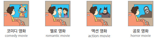 영화 장르 Movie genre