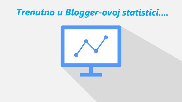 Trenutno u Blogger-ovoj statistici....