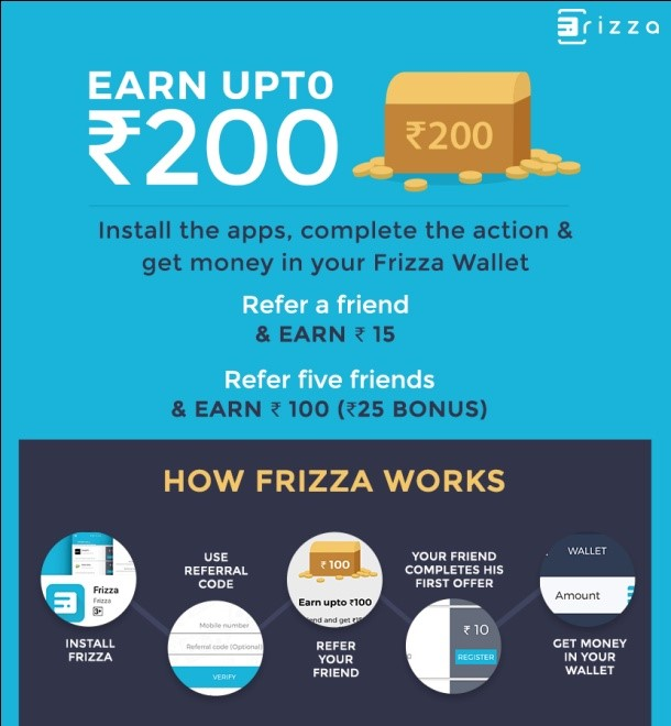 Frizza App Review: Earn up to Rs.200 Free Mobile Recharge