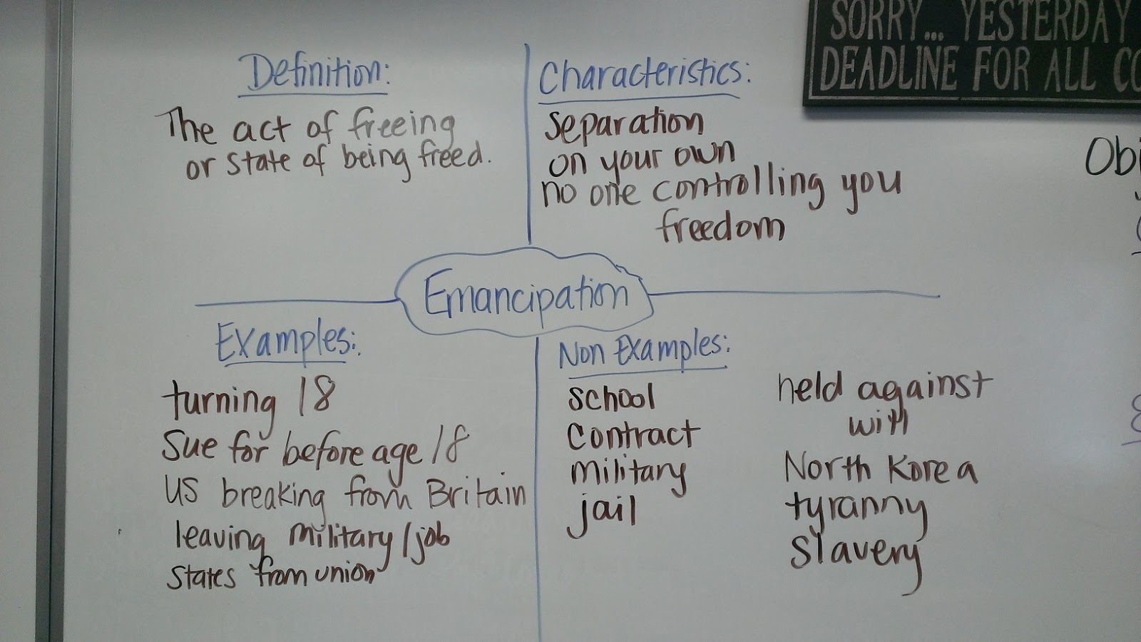 Learners To Leaders Teaching Vocabulary With The Frayer Model