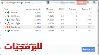 ادارة المهام فى متصفح جوجل كروم - Google Chrome task manager