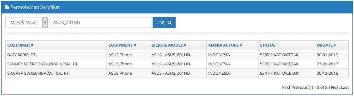 Perkembangan Asus Zenfone 3 Zoom di Indonesia