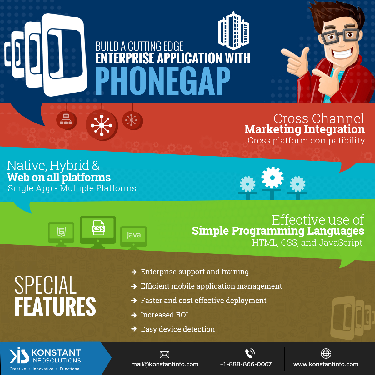 PhoneGap Application Development Services