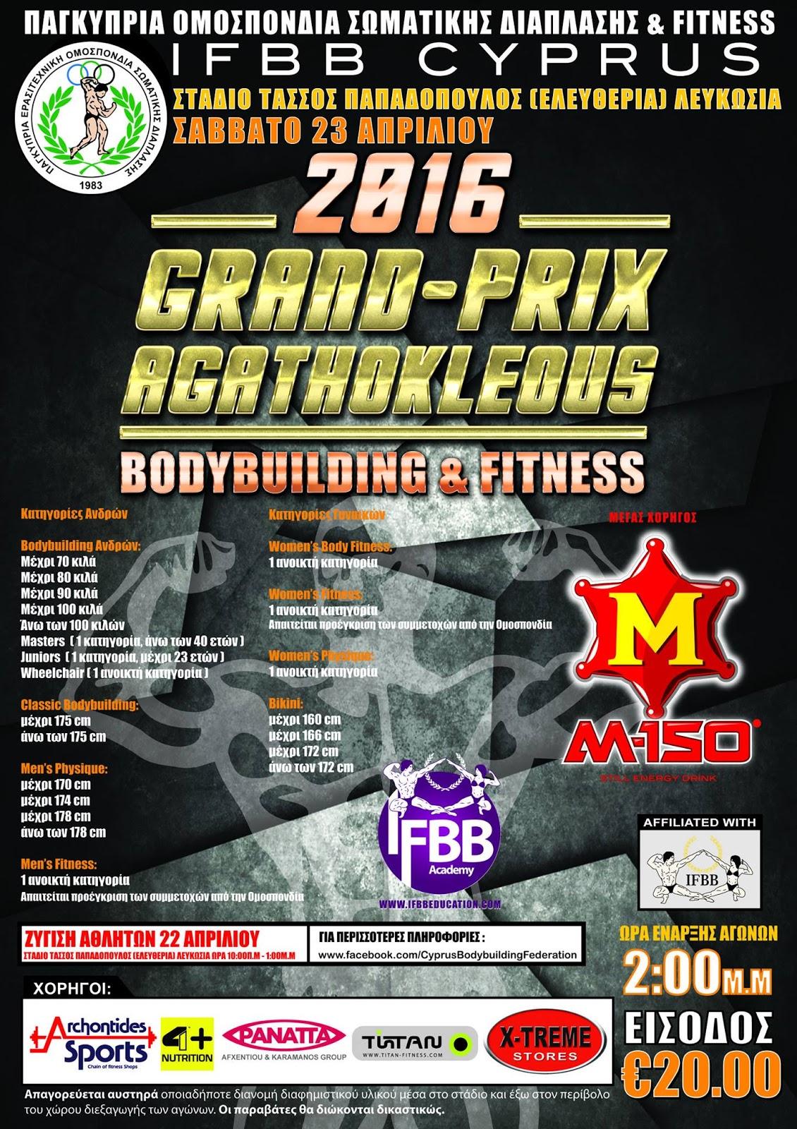Παγκύπριοι αγώνες bodybuilding