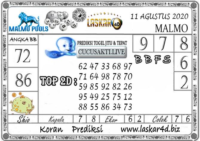 Prediksi Togel MALMO LASKAR4D 11 AGUSTUS 2020