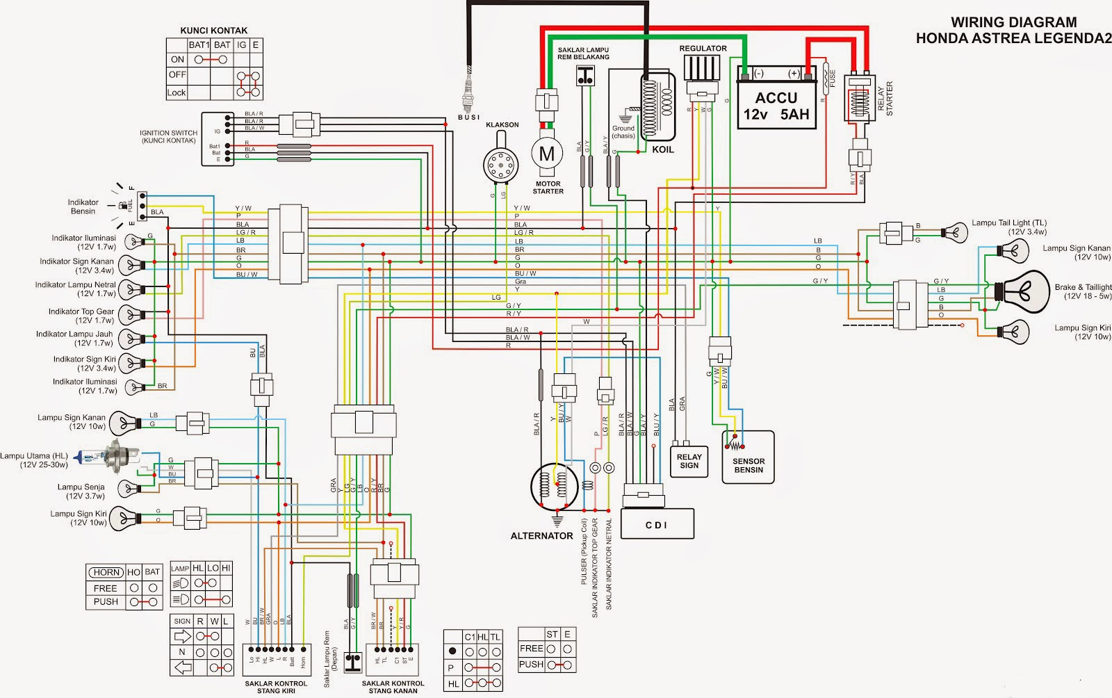 Wiring       Diagram    Kelistrikan Vario    125      Apktodownload