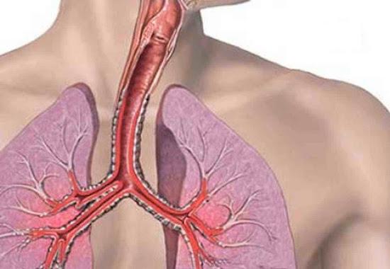 Que significa soñar con asma