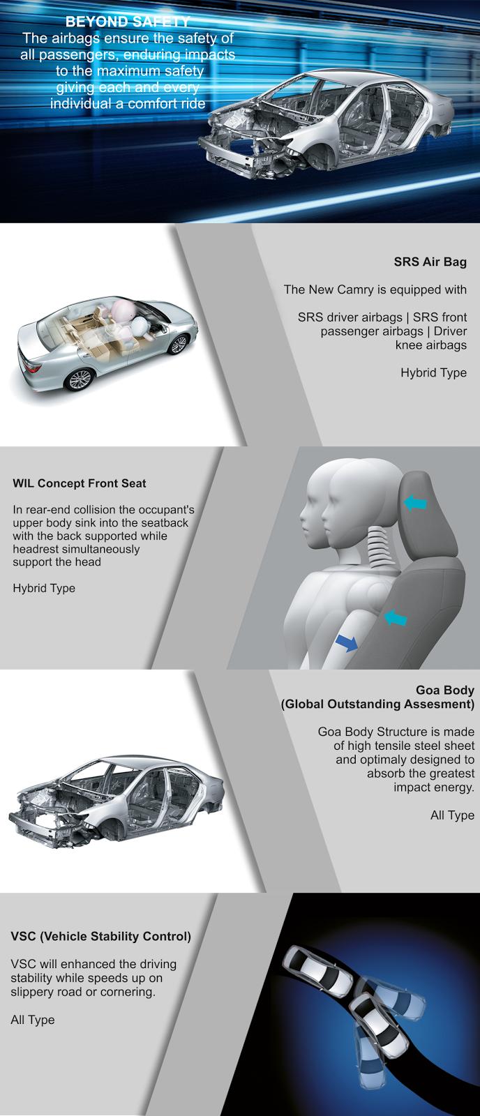 fitur-keselamatan-mobil-new-camry-hybrid