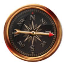 Direction compass aptitude problems