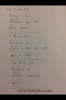 หวยคู่โต๊ดบน งวด 16/3/59 มีสถิติเข้า 2 งวดซ้อน
