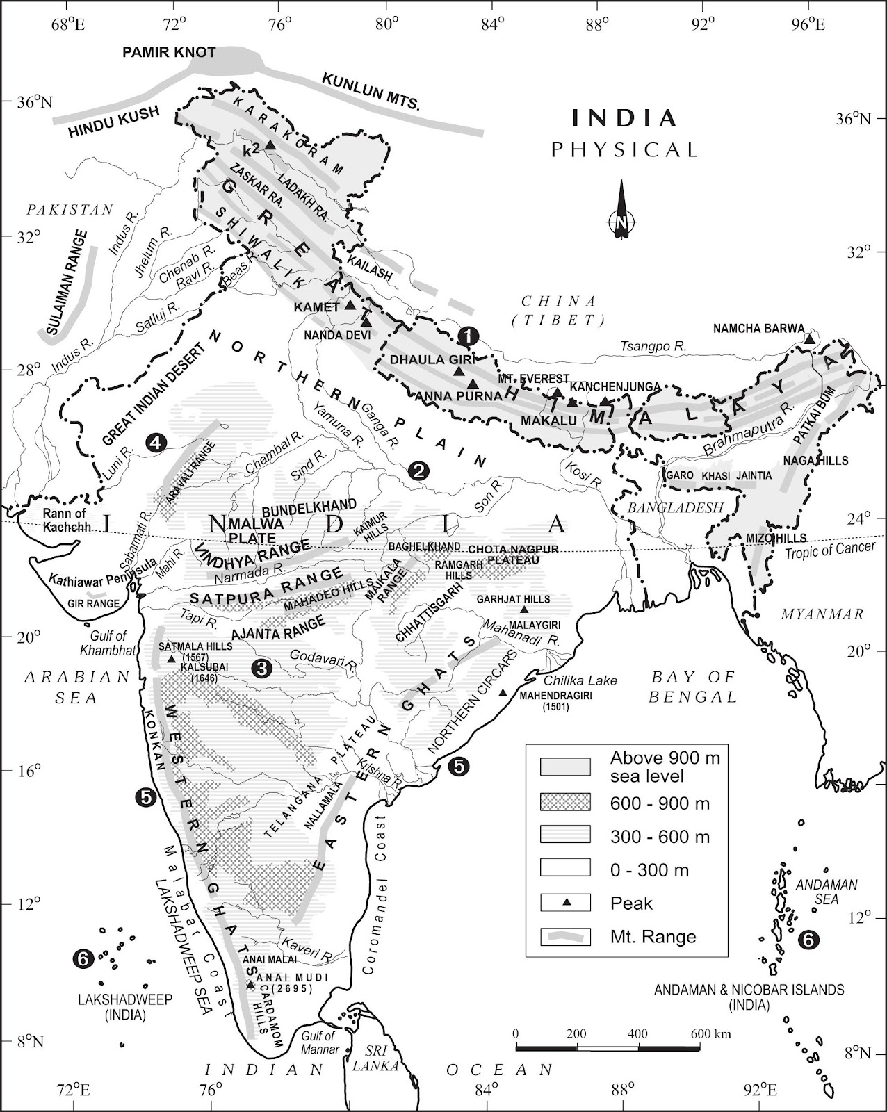 CURRENT TITBITS: INDIA PHYSICAL NCERT