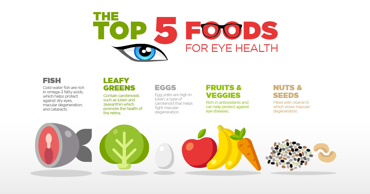 eye vitamins, eye food, eye care
